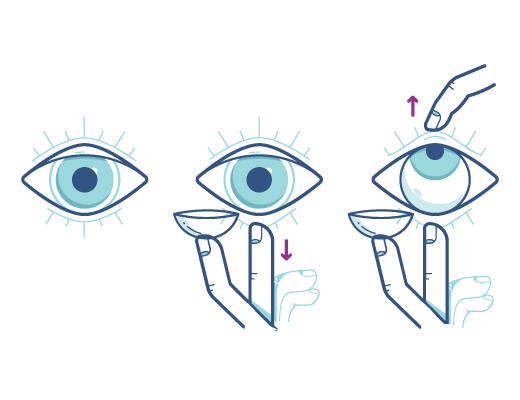 Follow this eye opening technique to put on your contact lenses